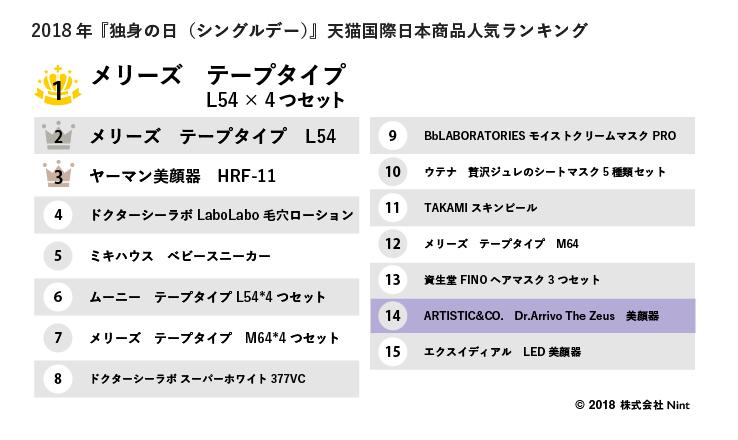 05_日本商品人気ランキング