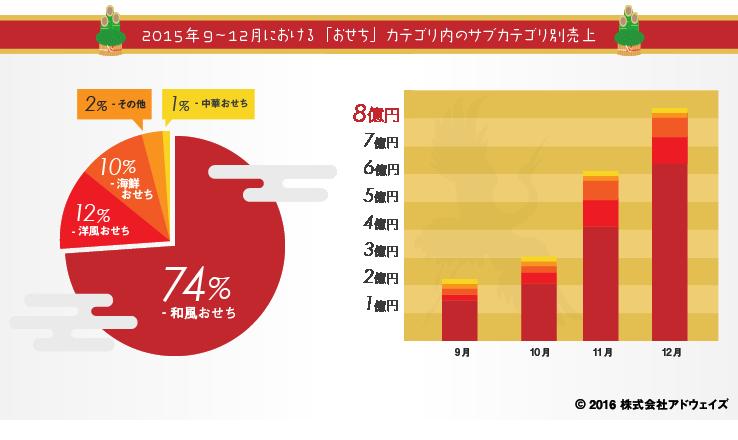 %e3%81%8a%e3%81%9b%e3%81%a1-01