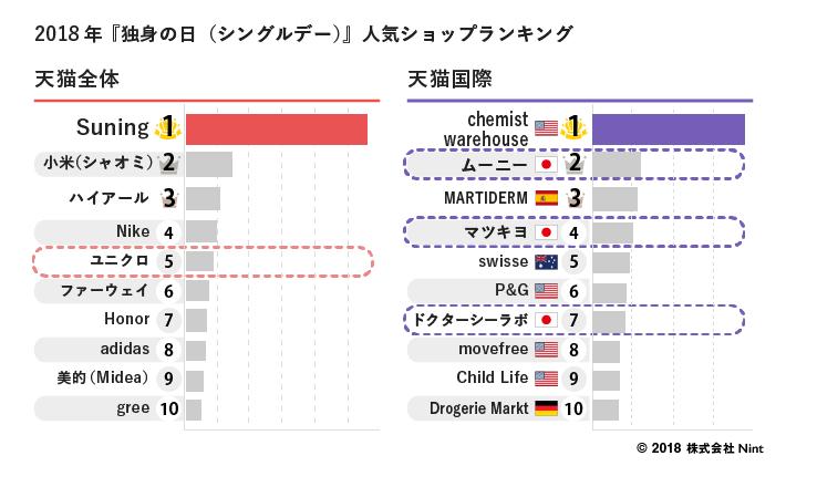 04_人気ショップランキング